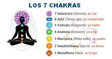 chakras-1_mediano